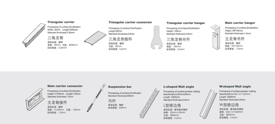 全孔铝扣板产品安装1