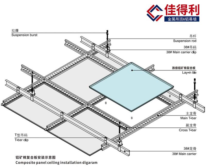 铝矿棉复合板安装图